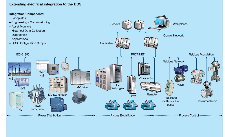 Natural Gas Pipeline Operational Flow Diagram - Car Wiring Diagrams ...